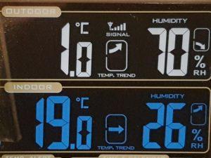 +1C today!